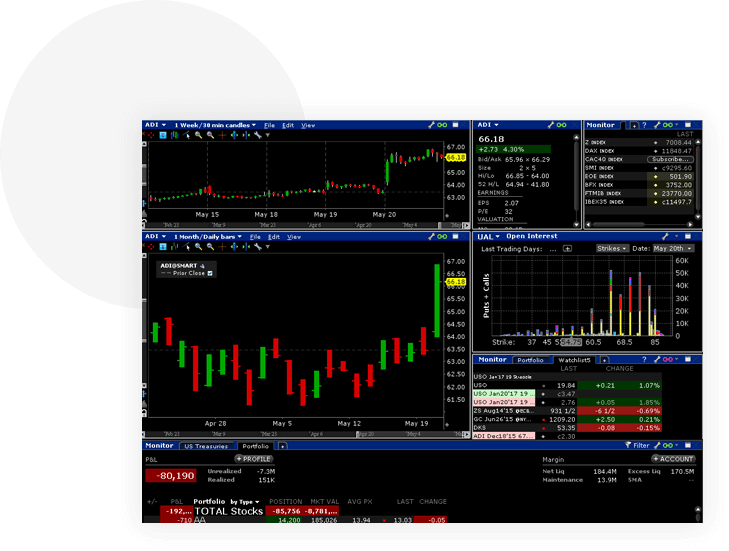 Achiievers Desk - Desktop application for all your trading needs