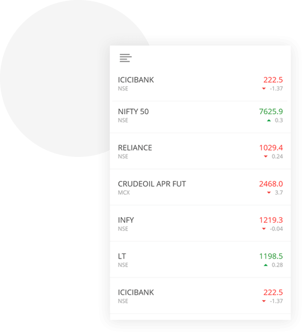 Achiievers Mobi - Minimalistic and lightweight mobile application for Trading